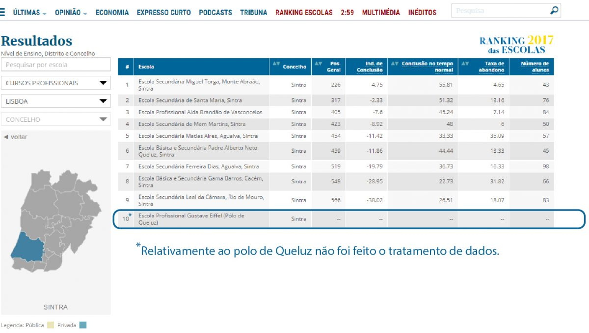 ranking-queluz-01